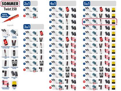 Sommer Twist 350 Drehtorantrieb 2-flüglig Set 5in1C - Adams Tore & Antriebe - Sommer, Wisniowski, Hörmann Vertragshändler