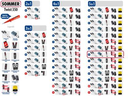 Sommer Twist 350 Drehtorantrieb 2-flüglig Set 5in1H - Adams Tore & Antriebe - Sommer, Wisniowski, Hörmann Vertragshändler