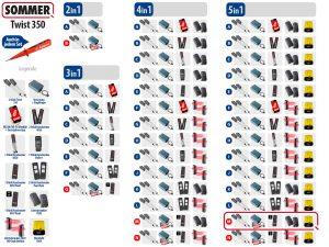 Sommer Twist 350 Drehtorantrieb 2-flüglig Set 5in1M SOMloq2 - Adams Tore & Antriebe - Sommer, Wisniowski, Hörmann Vertragshändler