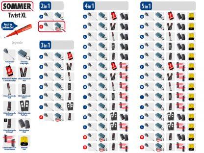 Sommer Twist XL Drehtorantrieb 1-flüglig Set 2in1B SOMloq2 - Adams Tore & Antriebe - Sommer, Wisniowski, Hörmann Vertragshändler