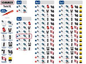 Sommer Twist XL Drehtorantrieb 1-flüglig Set 3in1D - Adams Tore & Antriebe - Sommer, Wisniowski, Hörmann Vertragshändler