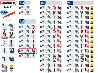 Sommer Twist XL Drehtorantrieb 1-flüglig Set 3in1F - Adams Tore & Antriebe - Sommer, Wisniowski, Hörmann Vertragshändler