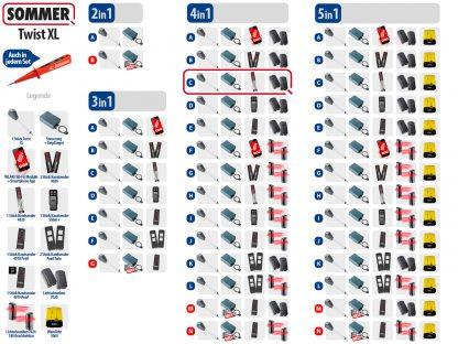 Sommer Twist XL Drehtorantrieb 1-flüglig Set 4in1C - Adams Tore & Antriebe - Sommer, Wisniowski, Hörmann Vertragshändler