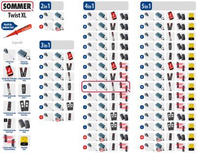 Sommer Twist XL Drehtorantrieb 1-flüglig Set 4in1H - Adams Tore & Antriebe - Sommer, Wisniowski, Hörmann Vertragshändler