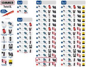 Sommer Twist XL Drehtorantrieb 1-flüglig Set 4in1M SOMloq2 - Adams Tore & Antriebe - Sommer, Wisniowski, Hörmann Vertragshändler