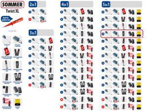 Sommer Twist XL Drehtorantrieb 1-flüglig Set 5in1D - Adams Tore & Antriebe - Sommer, Wisniowski, Hörmann Vertragshändler