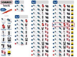 Sommer Twist XL Drehtorantrieb 1-flüglig Set 5in1F - Adams Tore & Antriebe - Sommer, Wisniowski, Hörmann Vertragshändler