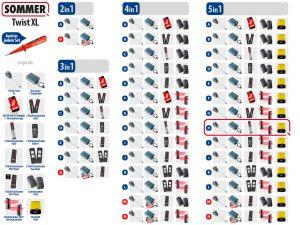 Sommer Twist XL Drehtorantrieb 1-flüglig Set 5in1H - Adams Tore & Antriebe - Sommer, Wisniowski, Hörmann Vertragshändler