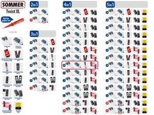 Sommer Twist XL Drehtorantrieb 2-flüglig Set 4in1H - Adams Tore & Antriebe - Sommer, Wisniowski, Hörmann Vertragshändler