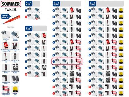 Sommer Twist XL Drehtorantrieb 2-flüglig Set 4in1I - Adams Tore & Antriebe - Sommer, Wisniowski, Hörmann Vertragshändler