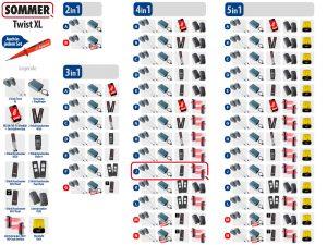 Sommer Twist XL Drehtorantrieb 2-flüglig Set 4in1J - Adams Tore & Antriebe - Sommer, Wisniowski, Hörmann Vertragshändler