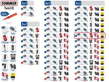 Sommer Twist XL Drehtorantrieb 2-flüglig Set 5in1F - Adams Tore & Antriebe - Sommer, Wisniowski, Hörmann Vertragshändler