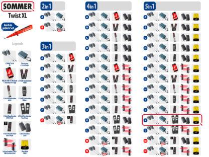 Sommer Twist XL Drehtorantrieb 2-flüglig Set 5in1K - Adams Tore & Antriebe - Sommer, Wisniowski, Hörmann Vertragshändler