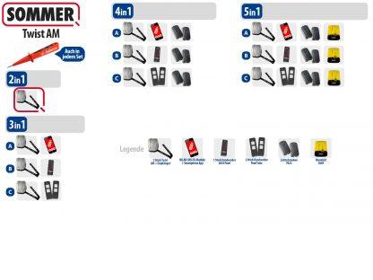 Sommer Twist AM Drehtorantrieb 1-flüglig Set 2in1A - Adams Tore & Antriebe - Sommer, Wisniowski, Hörmann Vertragshändler