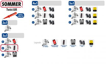 Sommer Twist AM Drehtorantrieb 2-flüglig Set 3in1B - Adams Tore & Antriebe - Sommer, Wisniowski, Hörmann Vertragshändler