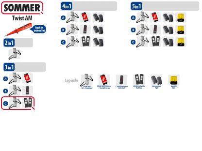 Sommer Twist AM Drehtorantrieb 2-flüglig Set 3in1C - Adams Tore & Antriebe - Sommer, Wisniowski, Hörmann Vertragshändler