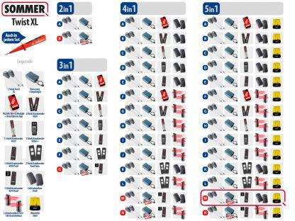 Sommer Twist XL Drehtorantrieb 2-flüglig Set 5in1M SOMloq2 - Adams Tore & Antriebe - Sommer, Wisniowski, Hörmann Vertragshändler