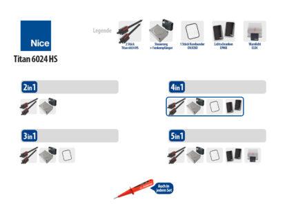 Nice TITAN 6024HS KIT Drehtorantrieb 2-flüglig Set 4in1 HI-SPEED - Adams Tore & Antriebe - Sommer, Wisniowski, Hörmann Vertragshändler