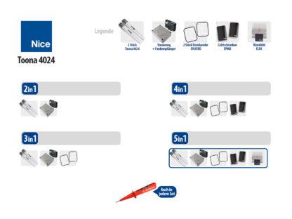 Nice TOONA 4024 KIT Drehtorantrieb 2-flüglig Set 5in1 - Adams Tore & Antriebe - Sommer, Wisniowski, Hörmann Vertragshändler