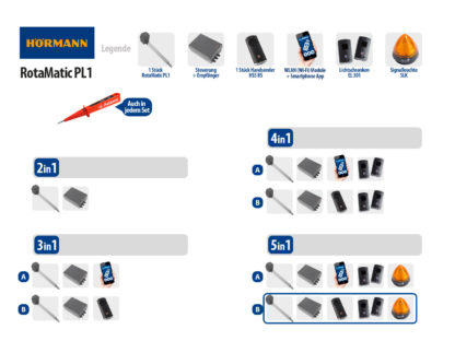 Hörmann Rotamatic PL1 BiSecur Serie 3 Drehtorantrieb 1-flüglig Set 5in1B SK - Adams Tore & Antriebe - Sommer, Wisniowski, Hörmann Vertragshändler