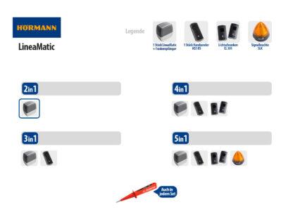 Hörmann LineaMatic BiSecur Serie 3 Schiebetorantrieb 300kg Set 2in1 - Adams Tore & Antriebe - Sommer, Wisniowski, Hörmann Vertragshändler