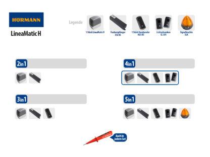 Hörmann LineaMatic H BiSecur Serie 3 Schiebetorantrieb 800kg Set 4in1 - Adams Tore & Antriebe - Sommer, Wisniowski, Hörmann Vertragshändler