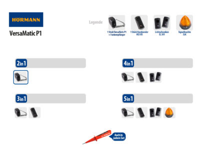 Hörmann VersaMatic P1 BiSecur Serie 3 Drehtorantrieb 1-flüglig Set 2in1 - Adams Tore & Antriebe - Sommer, Wisniowski, Hörmann Vertragshändler