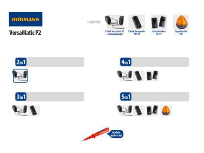 Hörmann VersaMatic P2 BiSecur Serie 3 Drehtorantrieb 2-flüglig Set 2in1 - Adams Tore & Antriebe - Sommer, Wisniowski, Hörmann Vertragshändler