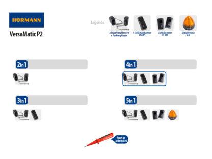 Hörmann VersaMatic P2 BiSecur Serie 3 Drehtorantrieb 2-flüglig Set 4in1 - Adams Tore & Antriebe - Sommer, Wisniowski, Hörmann Vertragshändler