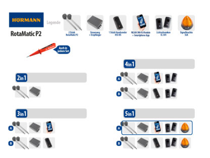 Hörmann Rotamatic P2 BiSecur Serie 3 Drehtorantrieb 2-flüglig Set 5in1A WLAN - Adams Tore & Antriebe - Sommer, Wisniowski, Hörmann Vertragshändler