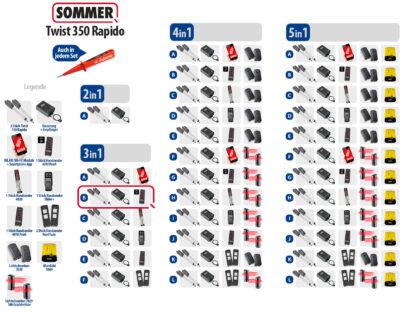 Sommer Twist 350 Rapido Drehtorantrieb 2-flüglig Set 3in1B - Adams Tore & Antriebe - Sommer, Wisniowski, Hörmann Vertragshändler