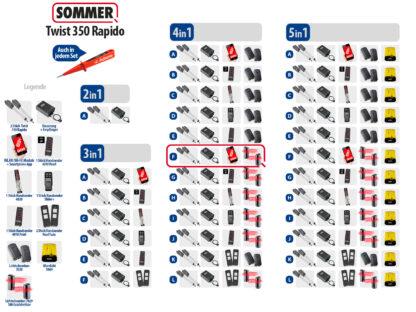 Sommer Twist 350 Rapido Drehtorantrieb 2-flüglig Set 4in1F - Adams Tore & Antriebe - Sommer, Wisniowski, Hörmann Vertragshändler
