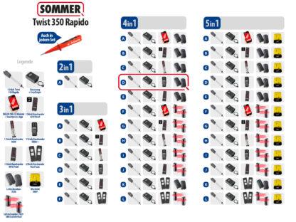 Sommer Twist 350 Rapido Drehtorantrieb 1-flüglig Set 4in1D - Adams Tore & Antriebe - Sommer, Wisniowski, Hörmann Vertragshändler