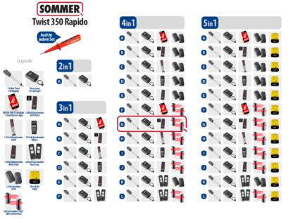 Sommer Twist 350 Rapido Drehtorantrieb 1-flüglig Set 4in1G - Adams Tore & Antriebe - Sommer, Wisniowski, Hörmann Vertragshändler