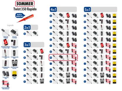 Sommer Twist 350 Rapido Drehtorantrieb 1-flüglig Set 4in1H - Adams Tore & Antriebe - Sommer, Wisniowski, Hörmann Vertragshändler