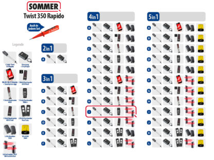 Sommer Twist 350 Rapido Drehtorantrieb 1-flüglig Set 4in1I - Adams Tore & Antriebe - Sommer, Wisniowski, Hörmann Vertragshändler