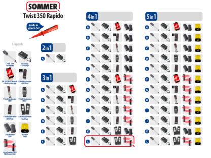 Sommer Twist 350 Rapido Drehtorantrieb 1-flüglig Set 4in1L - Adams Tore & Antriebe - Sommer, Wisniowski, Hörmann Vertragshändler