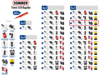 Sommer Twist 350 Rapido Drehtorantrieb 1-flüglig Set 5in1C - Adams Tore & Antriebe - Sommer, Wisniowski, Hörmann Vertragshändler