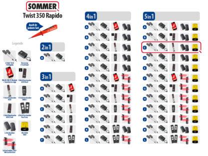 Sommer Twist 350 Rapido Drehtorantrieb 2-flüglig Set 5in1C - Adams Tore & Antriebe - Sommer, Wisniowski, Hörmann Vertragshändler