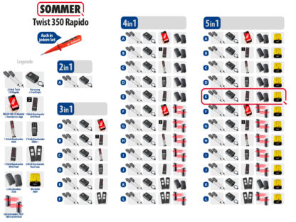 Sommer Twist 350 Rapido Drehtorantrieb 2-flüglig Set 5in1E - Adams Tore & Antriebe - Sommer, Wisniowski, Hörmann Vertragshändler