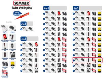 Sommer Twist 350 Rapido Drehtorantrieb 2-flüglig Set 5in1J - Adams Tore & Antriebe - Sommer, Wisniowski, Hörmann Vertragshändler